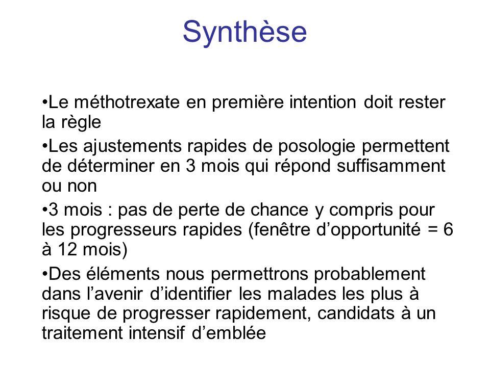 Synthèse Le méthotrexate en première intention doit rester la règle Les ajustements rapides de posologie permettent de déterminer en 3 mois qui répond