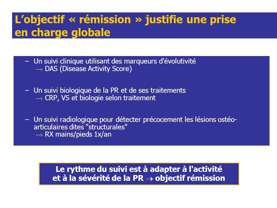 Lobjectif « rémission » justifie une prise en charge globale –Un suivi clinique utilisant des marqueurs d'évolutivité DAS (Disease Activity Score) –Un