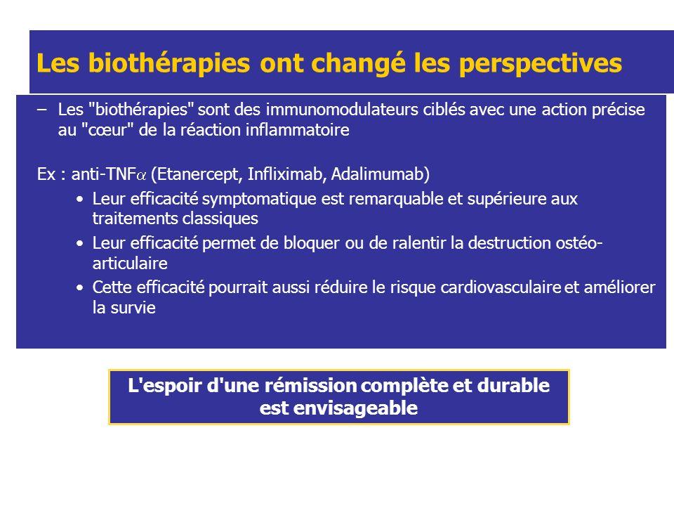 Les biothérapies ont changé les perspectives –Les