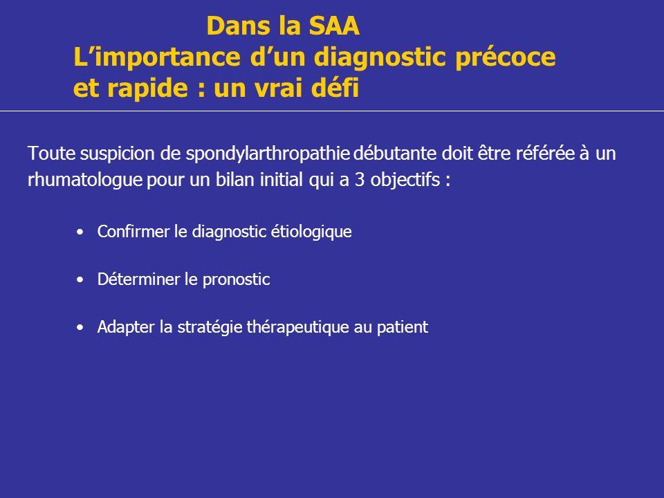Dans la SAA Limportance dun diagnostic précoce et rapide : un vrai défi Toute suspicion de spondylarthropathie débutante doit être référée à un rhumat