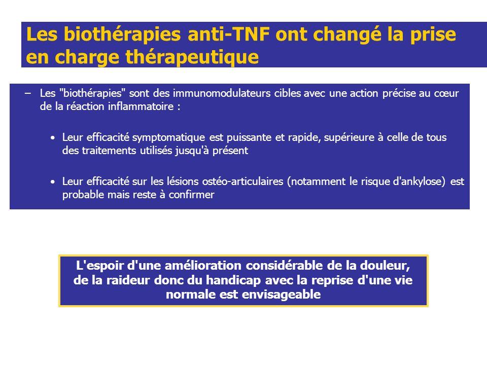 Les biothérapies anti-TNF ont changé la prise en charge thérapeutique –Les