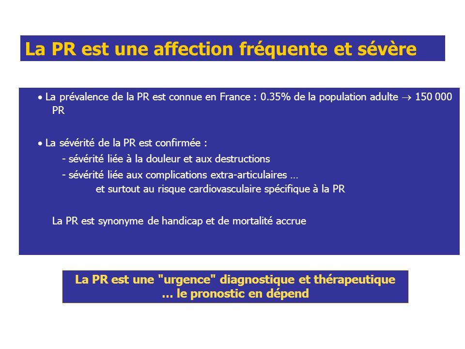 La PR est une affection fréquente et sévère La prévalence de la PR est connue en France : 0.35% de la population adulte 150 000 PR La sévérité de la P