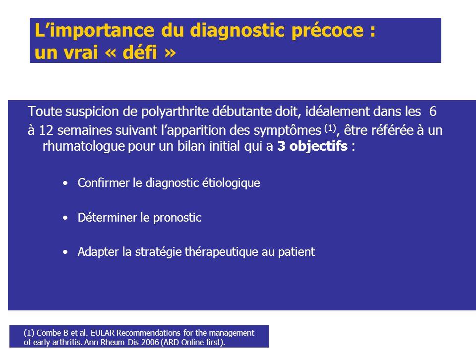 Limportance du diagnostic précoce : un vrai « défi » Toute suspicion de polyarthrite débutante doit, idéalement dans les 6 à 12 semaines suivant lappa