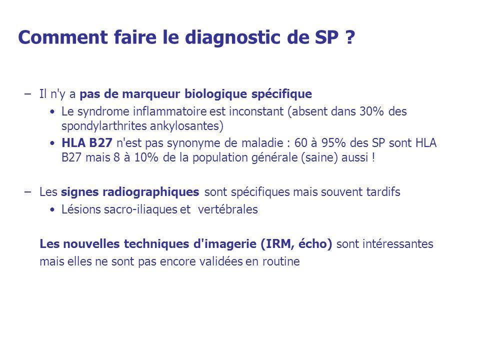 Comment faire le diagnostic de SP ? –Il n'y a pas de marqueur biologique spécifique Le syndrome inflammatoire est inconstant (absent dans 30% des spon