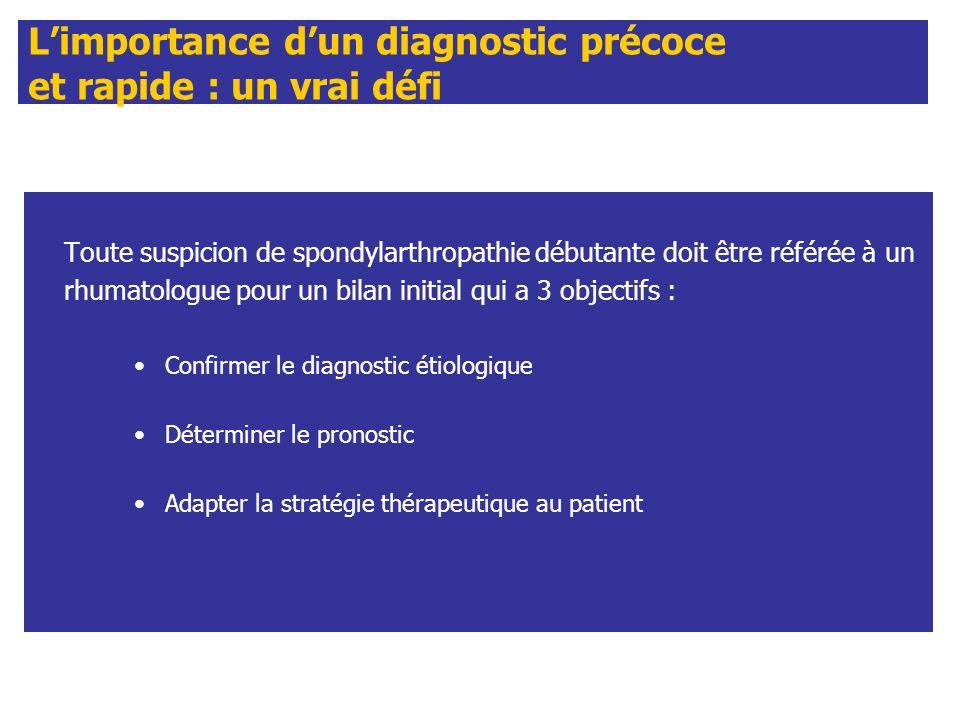 Limportance dun diagnostic précoce et rapide : un vrai défi Toute suspicion de spondylarthropathie débutante doit être référée à un rhumatologue pour