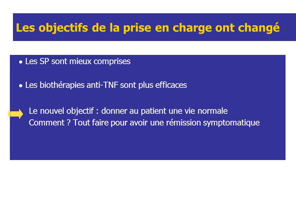 Les objectifs de la prise en charge ont changé Les SP sont mieux comprises Les biothérapies anti-TNF sont plus efficaces Le nouvel objectif : donner a