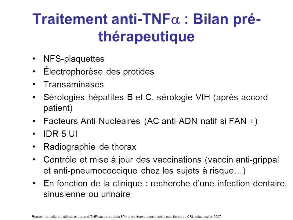 Recommandations dutilisation des anti-TNFα au cours de la SPA et du rhumatisme psoriasique, fiches du CRI, actualisation 2007. Traitement anti-TNF : B