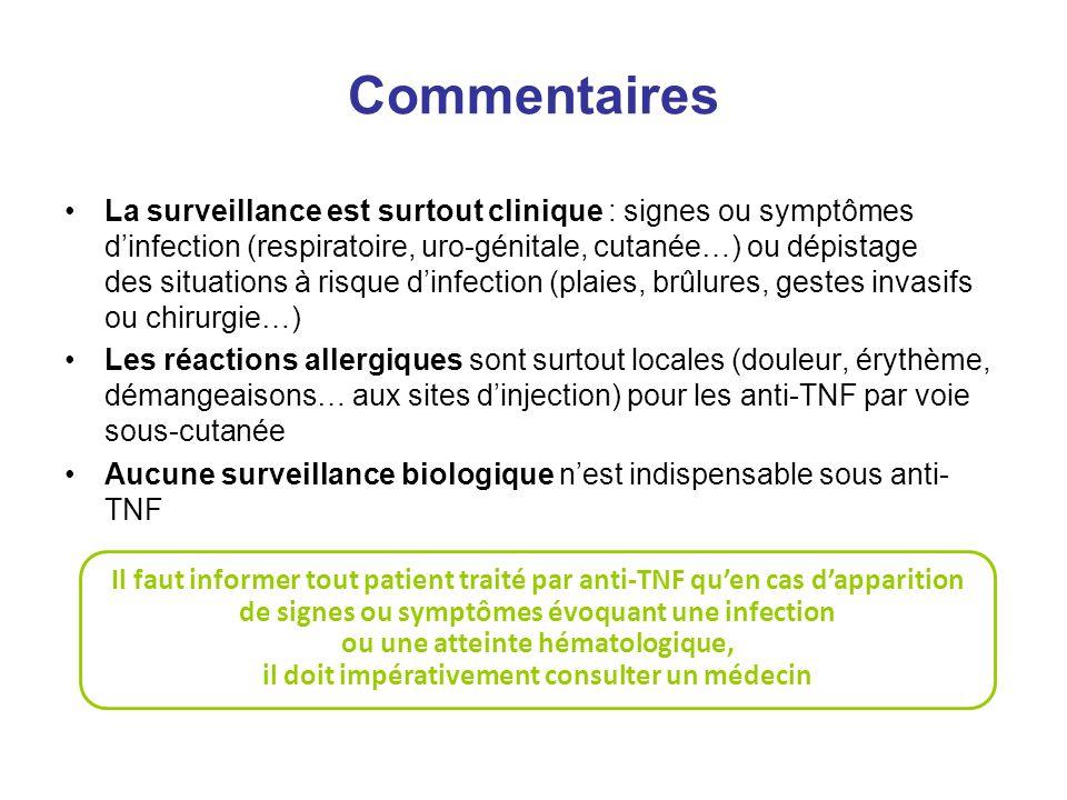 Commentaires La surveillance est surtout clinique : signes ou symptômes dinfection (respiratoire, uro-génitale, cutanée…) ou dépistage des situations