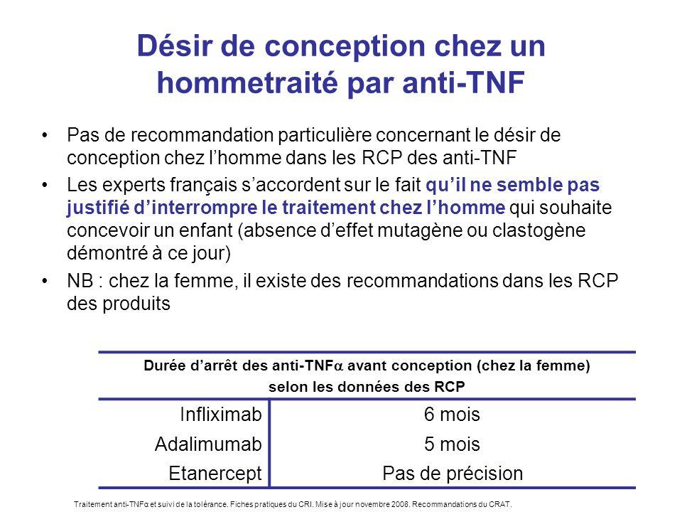 Désir de conception chez un hommetraité par anti-TNF Pas de recommandation particulière concernant le désir de conception chez lhomme dans les RCP des