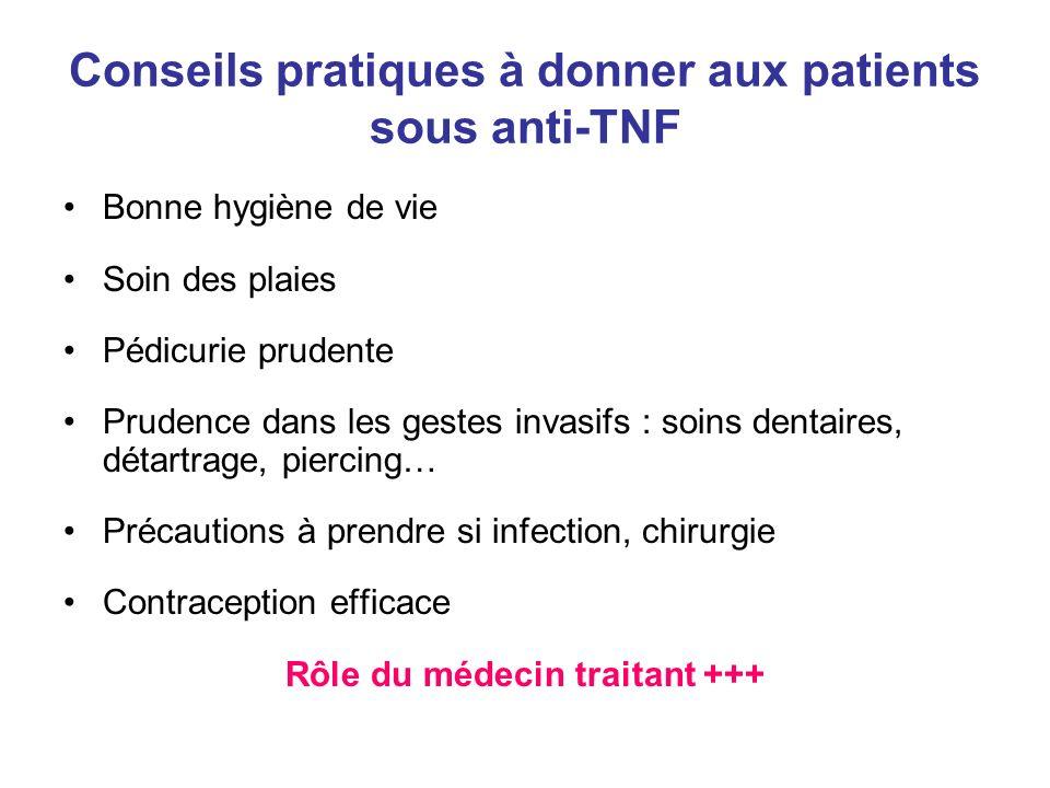 Conseils pratiques à donner aux patients sous anti-TNF Bonne hygiène de vie Soin des plaies Pédicurie prudente Prudence dans les gestes invasifs : soi