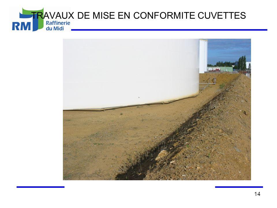TRAVAUX DE MISE EN CONFORMITE CUVETTES 14