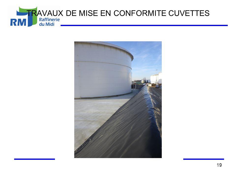 TRAVAUX DE MISE EN CONFORMITE CUVETTES 19