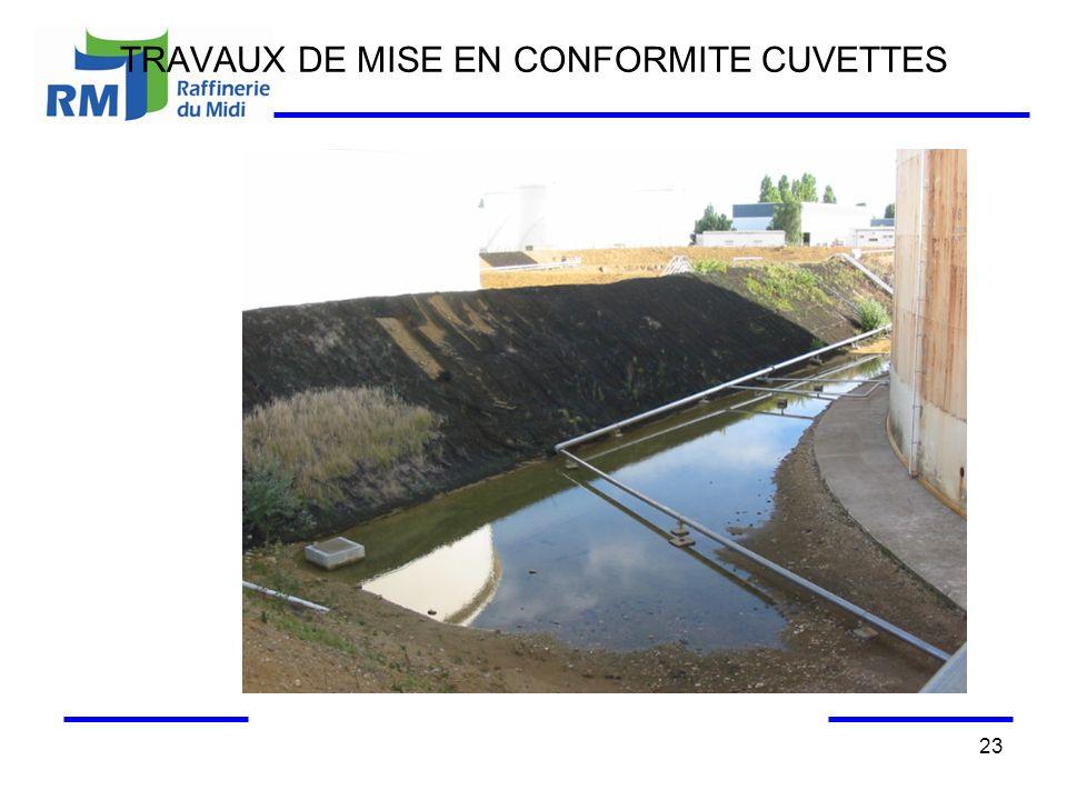TRAVAUX DE MISE EN CONFORMITE CUVETTES 23