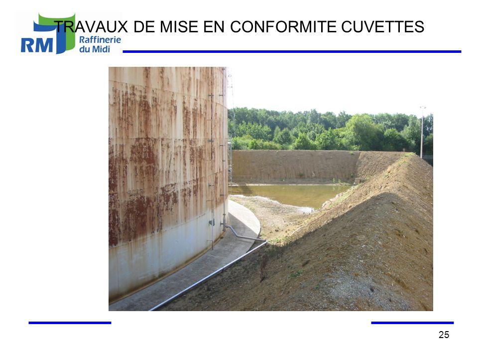 TRAVAUX DE MISE EN CONFORMITE CUVETTES 25