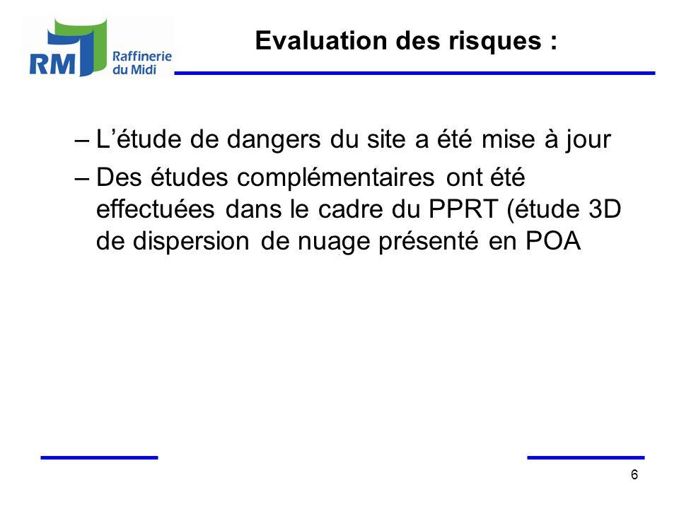 6 Evaluation des risques : –Létude de dangers du site a été mise à jour –Des études complémentaires ont été effectuées dans le cadre du PPRT (étude 3D de dispersion de nuage présenté en POA