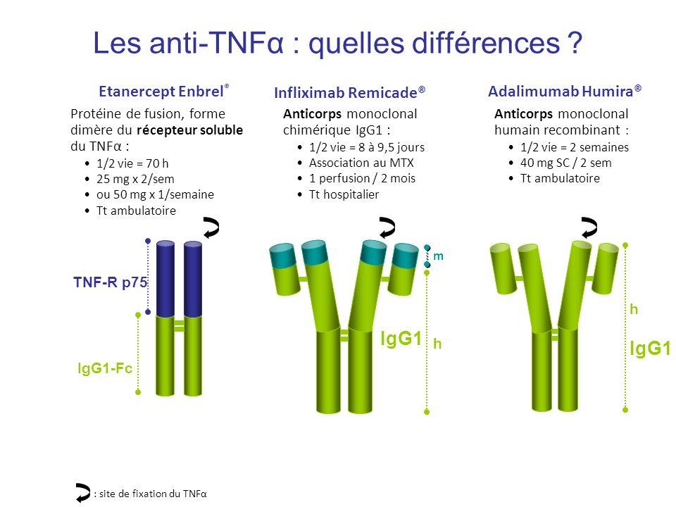 Les anti-TNFα : quelles différences .