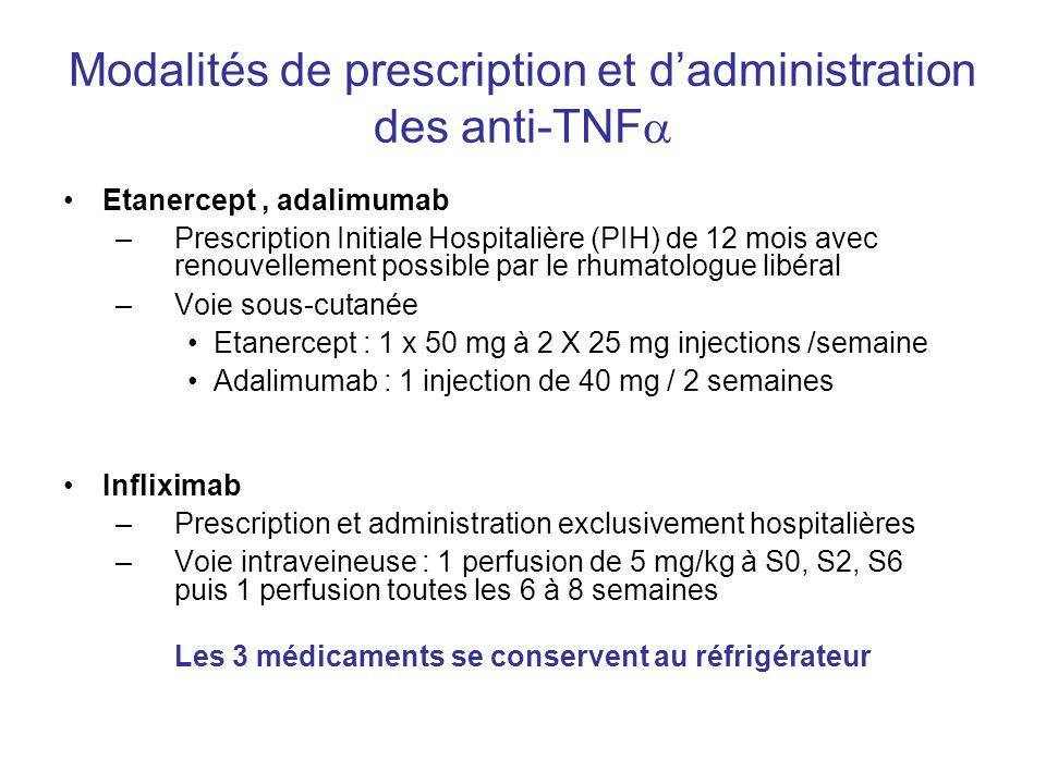 Modalités de prescription et dadministration des anti-TNF Etanercept, adalimumab –Prescription Initiale Hospitalière (PIH) de 12 mois avec renouvellement possible par le rhumatologue libéral –Voie sous-cutanée Etanercept : 1 x 50 mg à 2 X 25 mg injections /semaine Adalimumab : 1 injection de 40 mg / 2 semaines Infliximab –Prescription et administration exclusivement hospitalières –Voie intraveineuse : 1 perfusion de 5 mg/kg à S0, S2, S6 puis 1 perfusion toutes les 6 à 8 semaines Les 3 médicaments se conservent au réfrigérateur