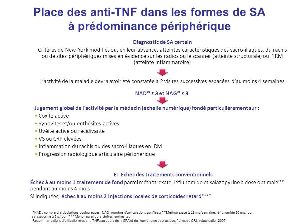 Recommandations dutilisation des anti-TNFα au cours de la SPA et du rhumatisme psoriasique, fiches du CRI, actualisation 2007.