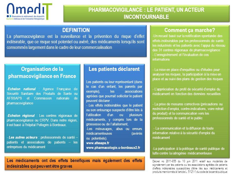 PHARMACOVIGILANCE : LE PATIENT, UN ACTEUR INCONTOURNABLE DEFINITION La pharmacovigilance est la surveillance et la prévention du risque deffet indésir