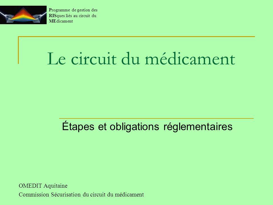 Le circuit du médicament Étapes et obligations réglementaires OMEDIT Aquitaine Commission Sécurisation du circuit du médicament Programme de gestion des RISques liés au circuit du MEdicament