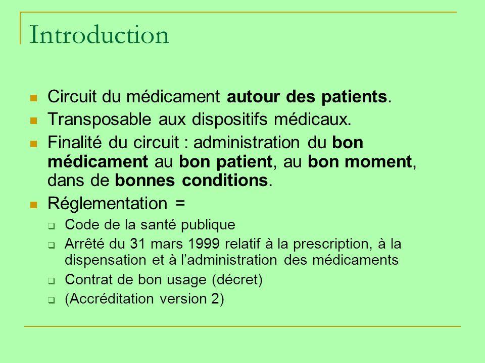 Introduction Circuit du médicament autour des patients.