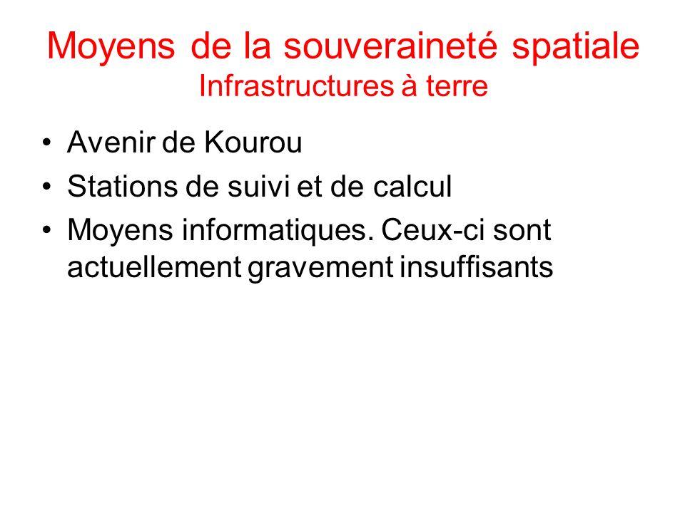 Moyens de la souveraineté spatiale Infrastructures à terre Avenir de Kourou Stations de suivi et de calcul Moyens informatiques. Ceux-ci sont actuelle