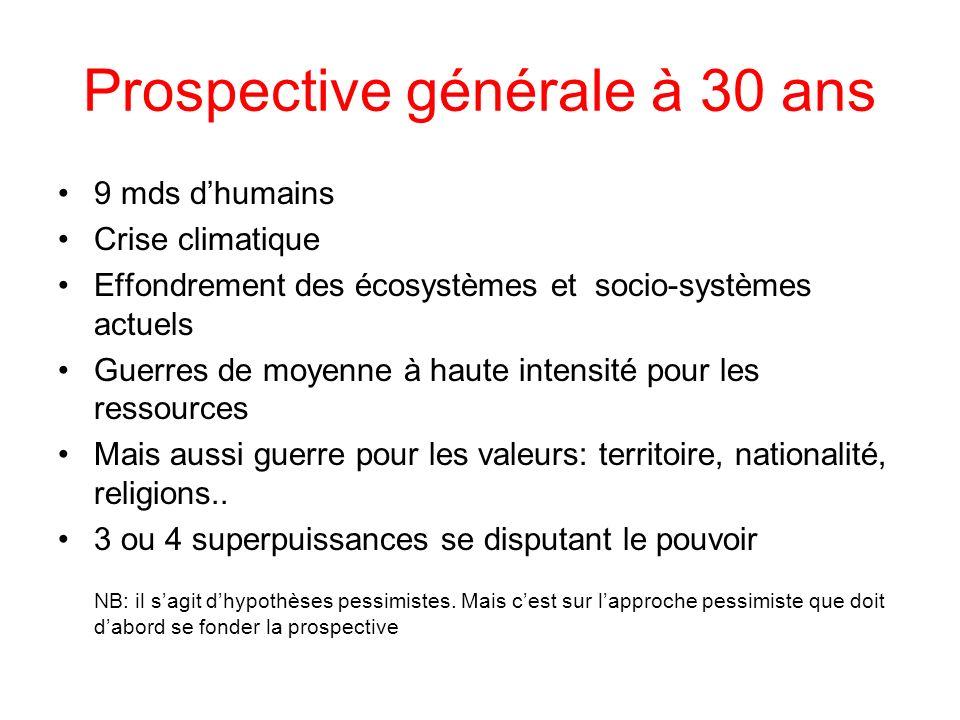 Prospective générale à 30 ans 9 mds dhumains Crise climatique Effondrement des écosystèmes et socio-systèmes actuels Guerres de moyenne à haute intens