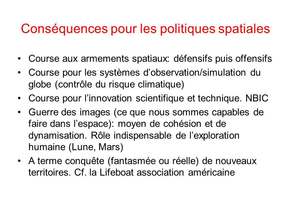 Conséquences pour les politiques spatiales Course aux armements spatiaux: défensifs puis offensifs Course pour les systèmes dobservation/simulation du