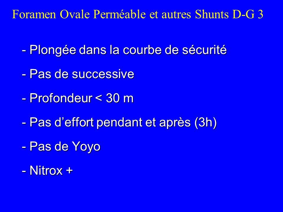 - Plongée dans la courbe de sécurité - Pas de successive - Profondeur < 30 m - Pas deffort pendant et après (3h) - Pas de Yoyo - Nitrox + Foramen Oval