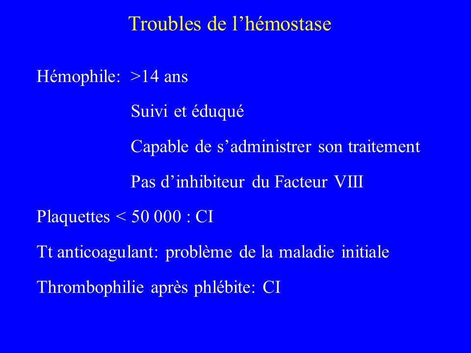Troubles de lhémostase Hémophile:>14 ans Suivi et éduqué Capable de sadministrer son traitement Pas dinhibiteur du Facteur VIII Plaquettes < 50 000 :