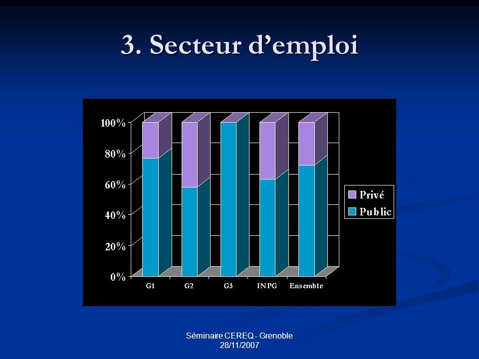 Séminaire CEREQ - Grenoble 28/11/2007 3. Secteur demploi