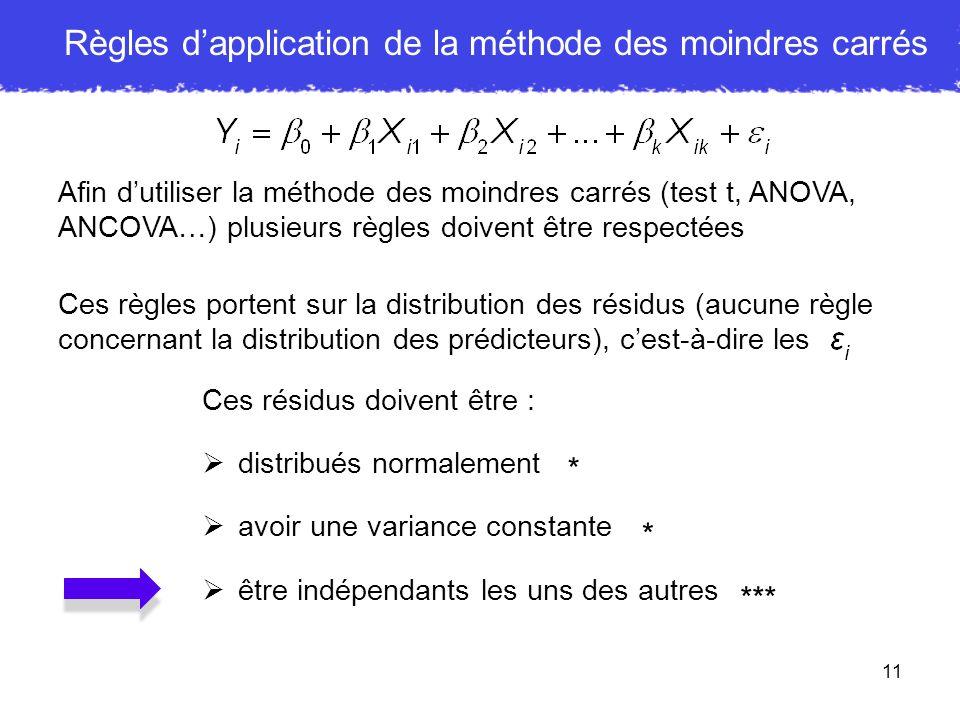 11 Afin dutiliser la méthode des moindres carrés (test t, ANOVA, ANCOVA…) plusieurs règles doivent être respectées Ces règles portent sur la distribut
