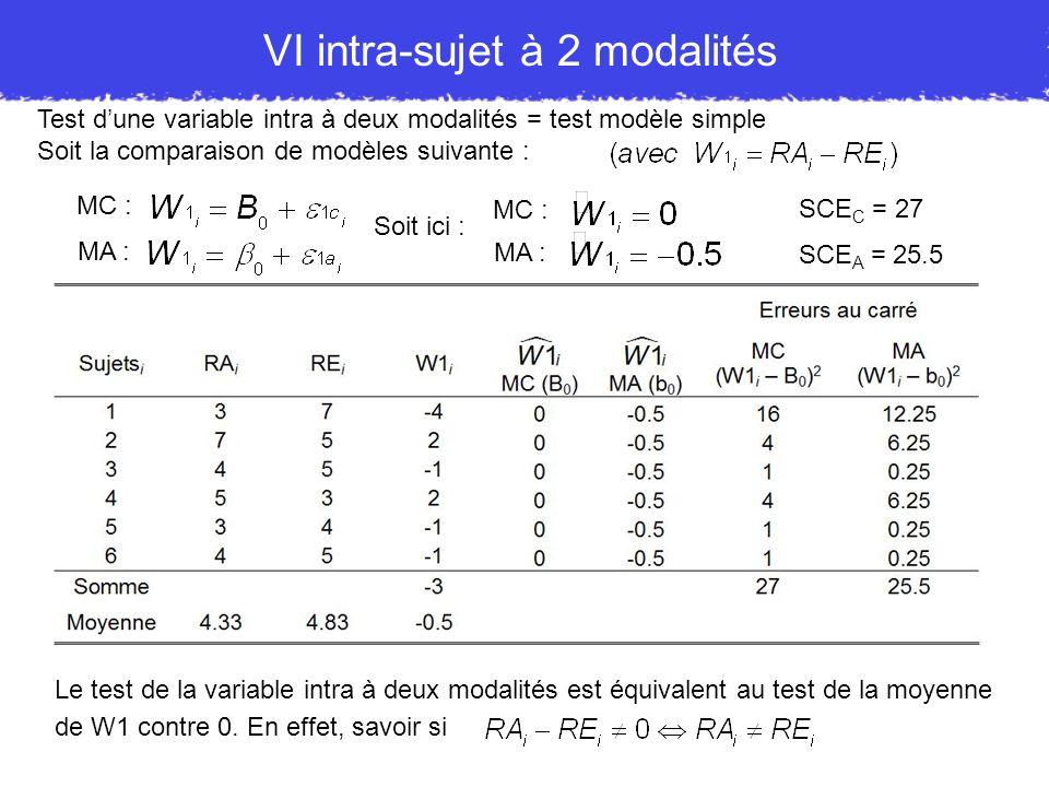 Test dune variable intra à deux modalités = test modèle simple Soit la comparaison de modèles suivante : VI intra-sujet à 2 modalités MC : MA : Soit i