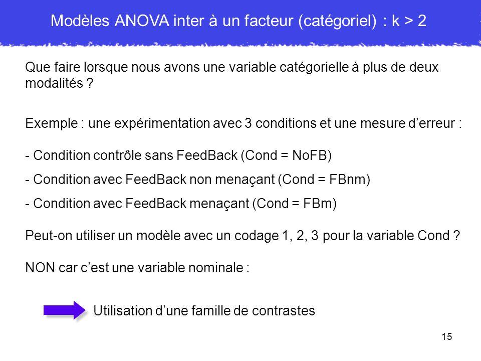 15 Modèles ANOVA inter à un facteur (catégoriel) : k > 2 Que faire lorsque nous avons une variable catégorielle à plus de deux modalités ? Exemple : u