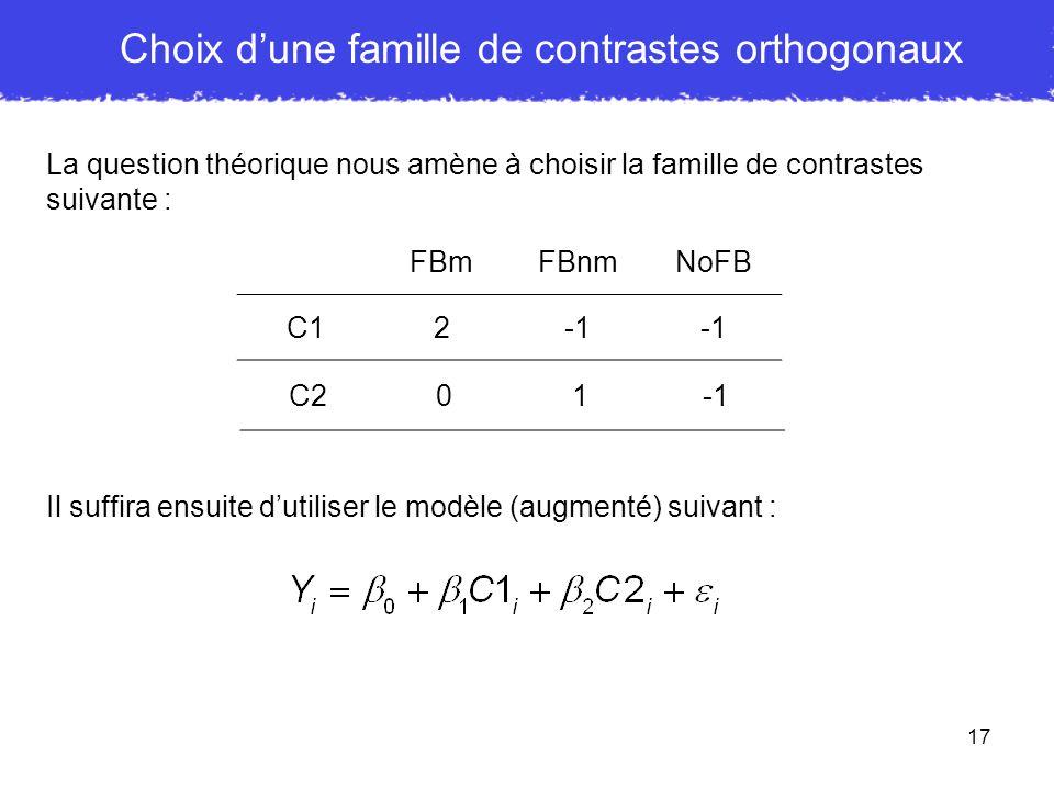17 Choix dune famille de contrastes orthogonaux La question théorique nous amène à choisir la famille de contrastes suivante : FBmFBnmNoFB C12-1-1 Il