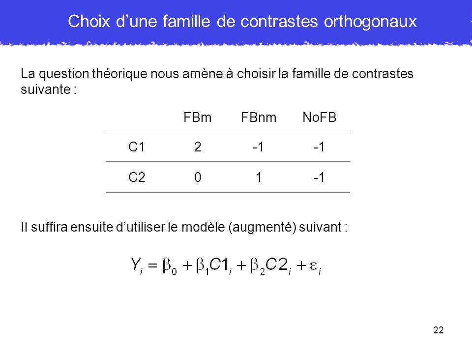 22 Choix dune famille de contrastes orthogonaux La question théorique nous amène à choisir la famille de contrastes suivante : FBmFBnmNoFB C12-1-1 C20