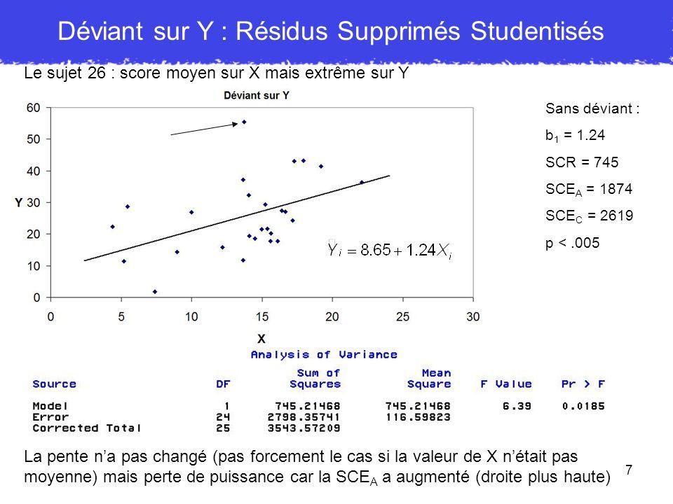 7 Le sujet 26 : score moyen sur X mais extrême sur Y La pente na pas changé (pas forcement le cas si la valeur de X nétait pas moyenne) mais perte de