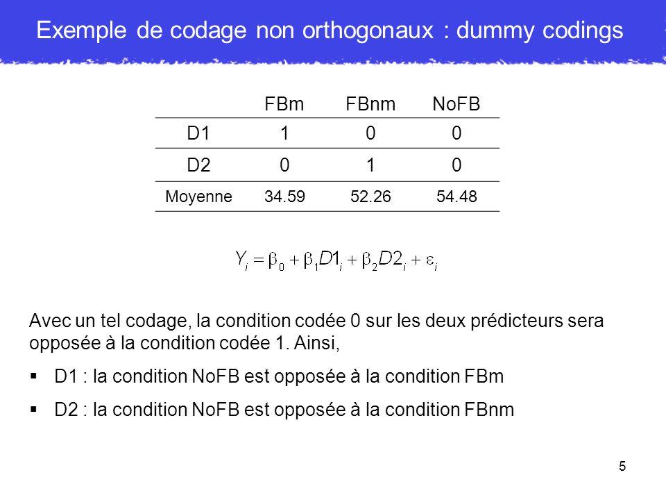 6 Un codage alternatif : test dune tendance linéaire Imaginons quun chercheur ait comme hypothèse une augmentation linéaire telle que FBm < FBnm < NoFB Nous avons vu que le codage correspondant est – 1, 0, 1, donc L = – 1, 0, 1 Il nous faut également définir un contraste orthogonal à celui-ci pour avoir une famille de contrastes orthogonaux => contraste de tendance quadratique Q = -1, 2, -1 FBmFBnmNoFB L01 Q 2-1 Q teste la tendance quadratique mais cest aussi le test de la condition FBnm contre la moyenne des deux autres conditions L teste la tendance linéaire mais cest aussi le test de la condition FBm contre la condition NoFB Ainsi, pour dire que les données suivent une tendance linéaire, il faudra que le contraste de linéarité soit significatif MAIS pas celui de tendance quadratique