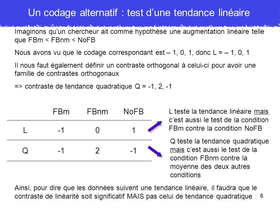 7 Modèle à un facteur catégoriel k > 2 : test de linéarité Prédiction pour FBm : Ces prédictions sont, là encore, les moyennes des trois conditions expérimentales Prédiction pour FBnm : Prédiction pour NoFB : GroupeFBmFBnmNoFB Moyenne34.5952.2654.48 Un arrangement, un découpage, différent pour arriver à une même solution