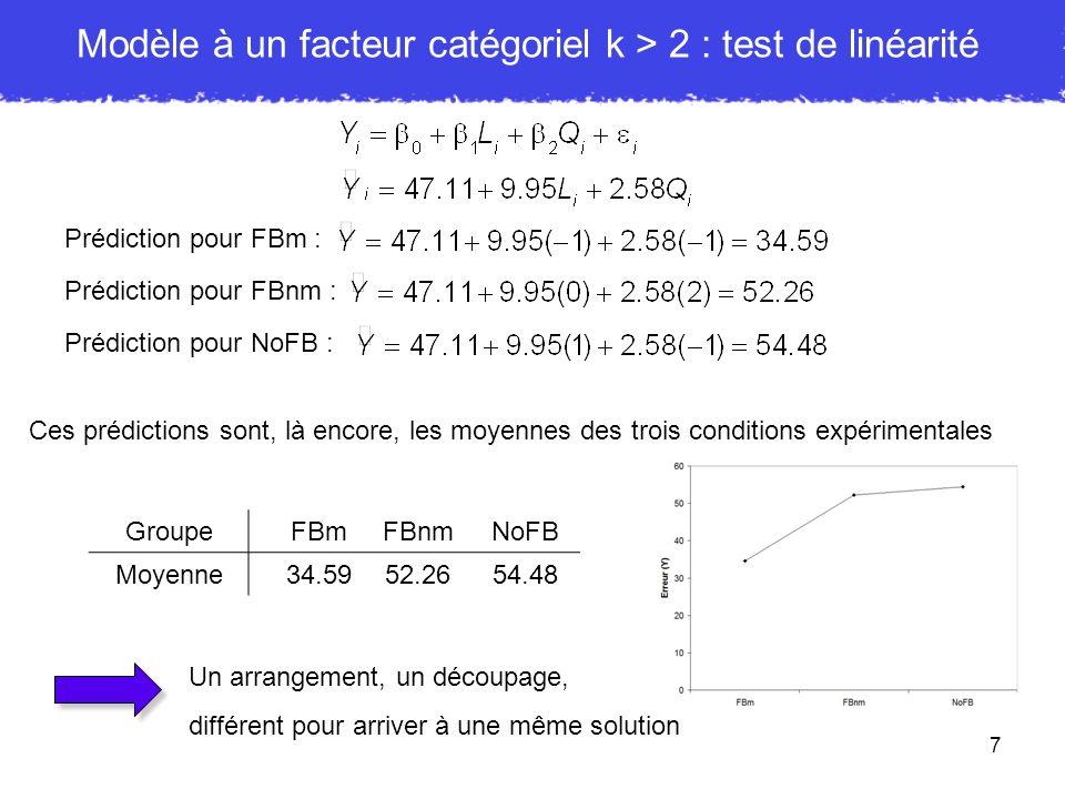 8 Test omnibus et tests de contrastes Ici encore le contraste qui teste notre hypothèse, la linéarité, est significatif, mais pas celui qui teste la variance résiduelle F omnibus identique au découpage précédent