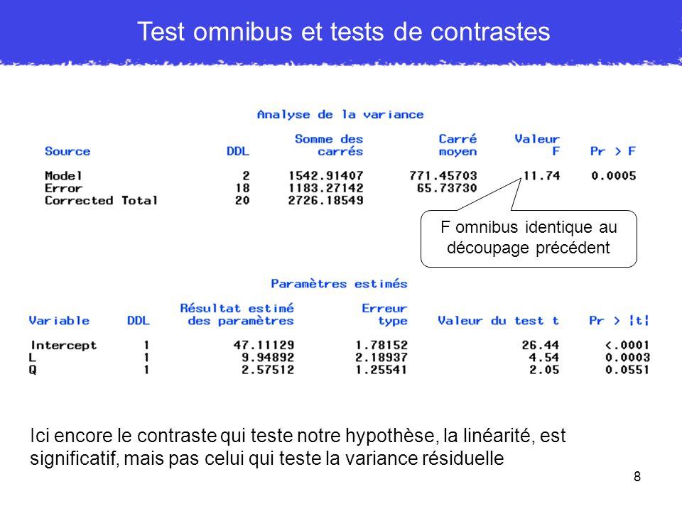 VI intra à 3 modalités : une raison pour éviter de tester des effets à plus d1 ddl en intra .