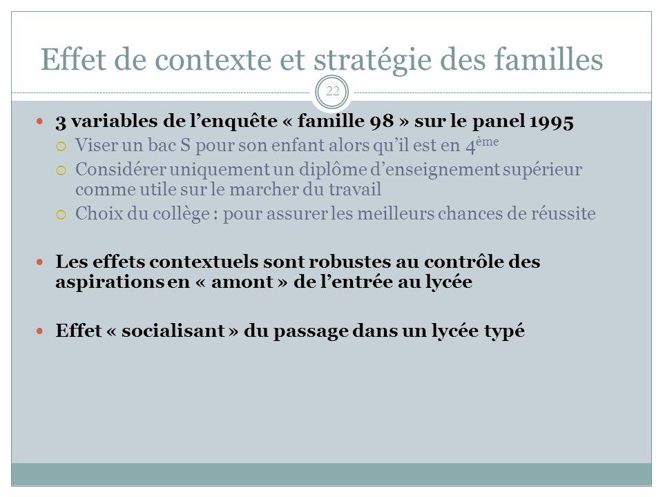 Effet de contexte et stratégie des familles 22 3 variables de lenquête « famille 98 » sur le panel 1995 Viser un bac S pour son enfant alors quil est