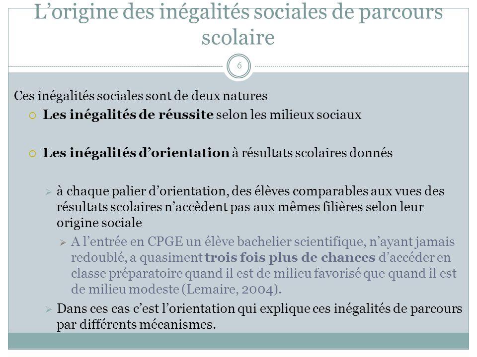 Lorigine des inégalités sociales de parcours scolaire 6 Ces inégalités sociales sont de deux natures Les inégalités de réussite selon les milieux soci
