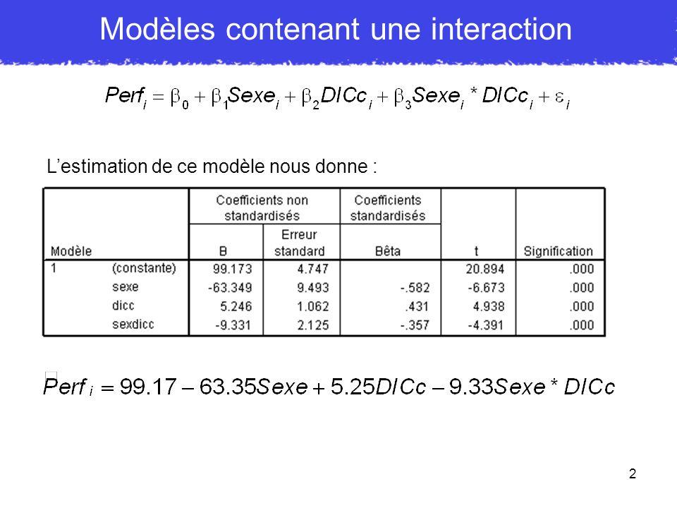 Plan mixte : Tests impliquant la différence entre A1 et P b 0 = -5.92 => pour les participants dun groupe moyen virtuel et ayant un score moyen sur lECS le pourcentage derreur sur les items A1 est plus faible de 5.92% que pour les items P Ce test correspond au second contraste de leffet principal de la VI intra