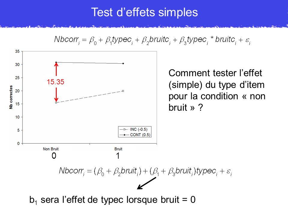 Test deffets simples 15.35 Comment tester leffet (simple) du type ditem pour la condition « non bruit » ? 01 b 1 sera leffet de typec lorsque bruit =