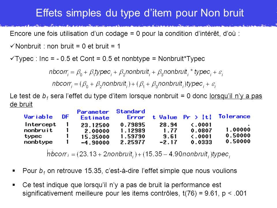 Effets simples du type ditem pour Non bruit Encore une fois utilisation dun codage = 0 pour la condition dintérêt, doù : Nonbruit : non bruit = 0 et b