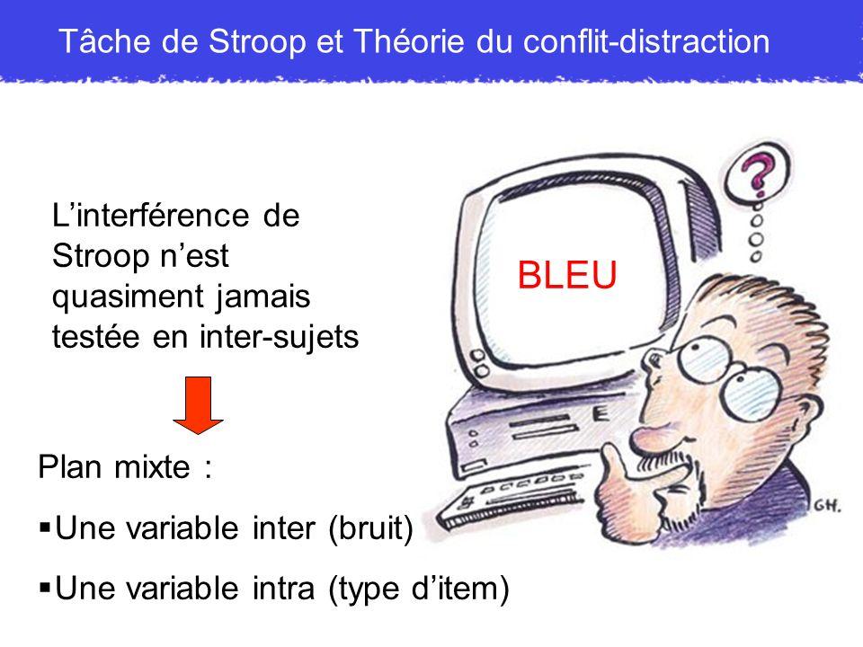 Tâche de Stroop et Théorie du conflit-distraction BLEU Linterférence de Stroop nest quasiment jamais testée en inter-sujets Plan mixte : Une variable