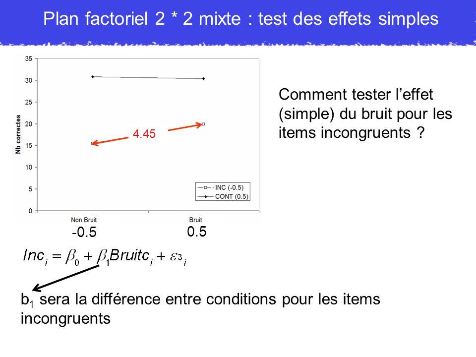 Comment tester leffet (simple) du bruit pour les items incongruents ? -0.5 b 1 sera la différence entre conditions pour les items incongruents Plan fa