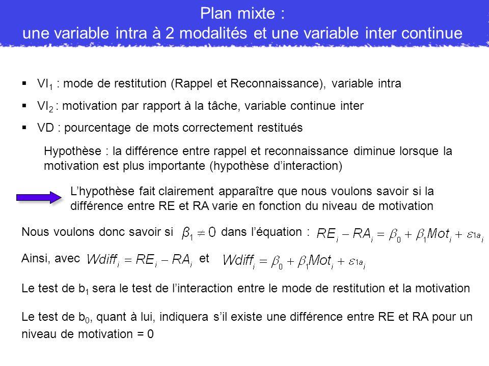 VI 1 : mode de restitution (Rappel et Reconnaissance), variable intra VI 2 : motivation par rapport à la tâche, variable continue inter VD : pourcenta