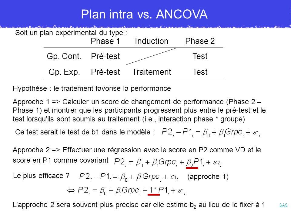 Plan intra vs. ANCOVA Soit un plan expérimental du type : Phase 1InductionPhase 2 Gp. Cont.Pré-testTest Gp. Exp.Pré-testTraitementTest Hypothèse : le